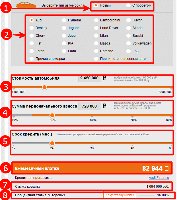 Рассчет ежемесячного платежа по ссуде на онлайн калькуляторе